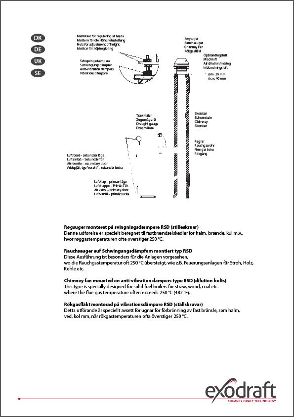 Exodraft Manuals